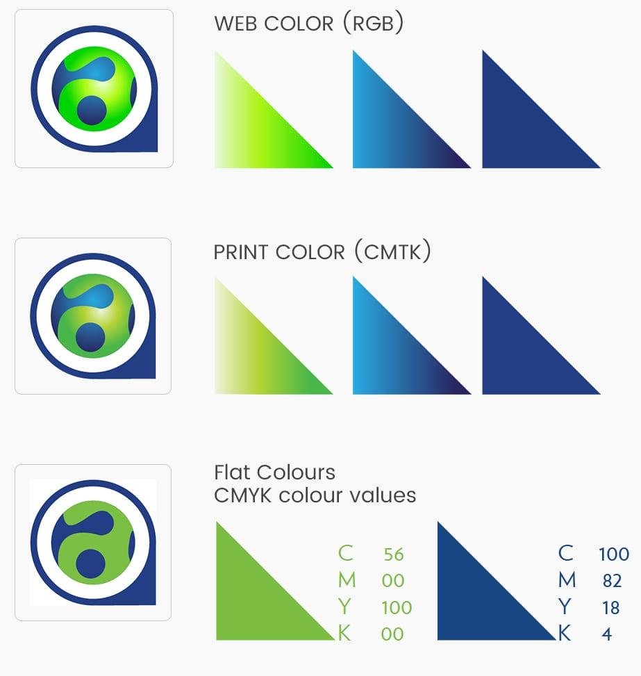 Atlas Logo Colour Selection Explained - Logo Design