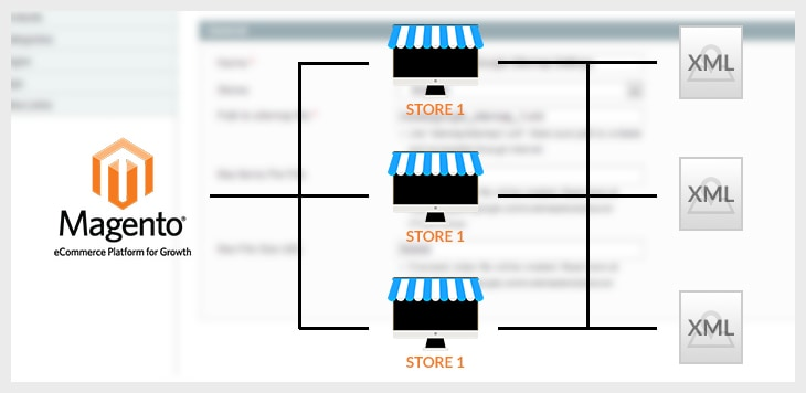 Creating multistore sitemaps in Magento